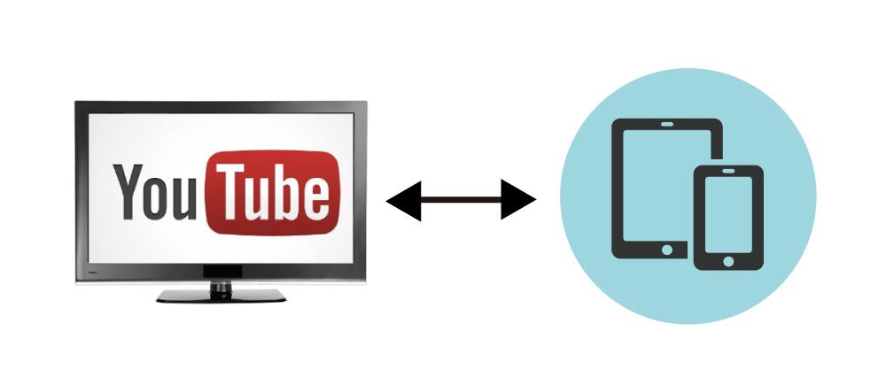 YouTube 配對說明