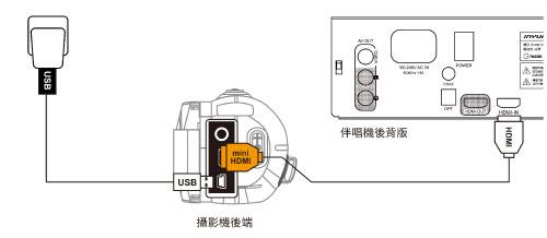 伴唱機與攝影機連接操作說明
